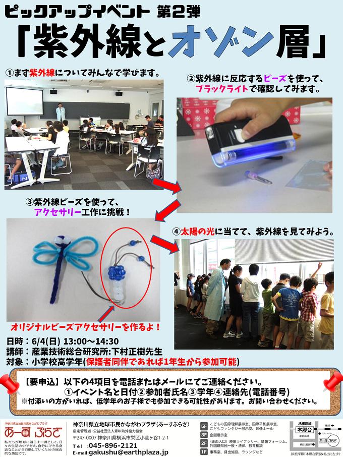 ピックアップイベント【紫外線とオゾン層】